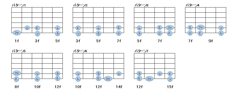 指板図65弦セット
