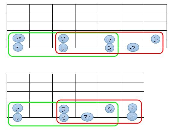 2弦セット2組その2