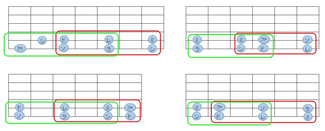 2弦セット2組