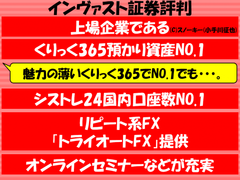 インヴァスト証券評判・悪評2017