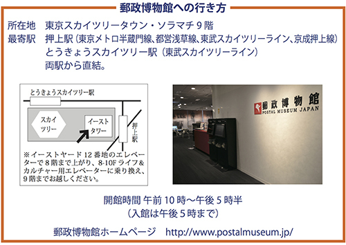postalmuseumMap.jpg