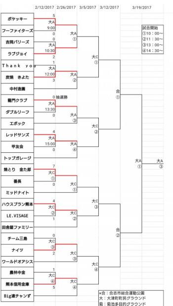 2017-02-22 07.16.35金太郎A