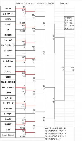 2017-02-22 07.16.51金太郎B