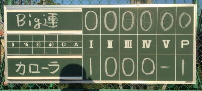 2017-04-27 09.48.49 B連対カローラ