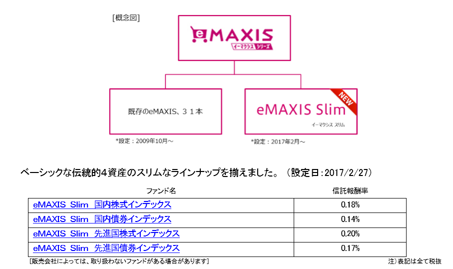 eMAXIS1.png