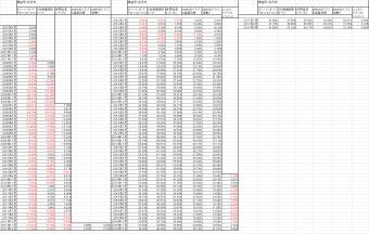 シュミレーション 低コストバランス型投資信託 44