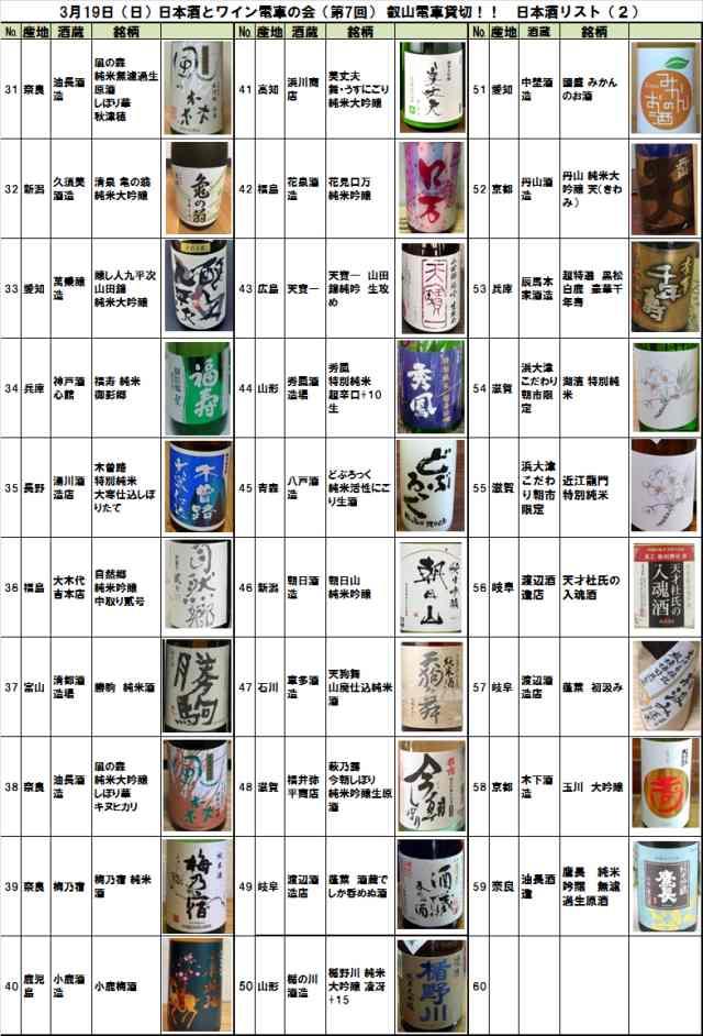 日本酒リスト2