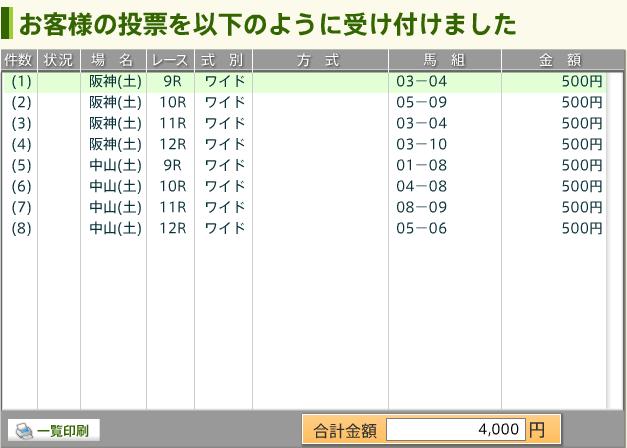 17/03/04 投票内容