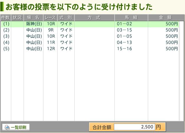 17/03/12 投票内容
