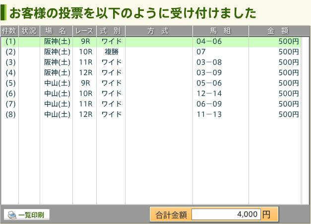 17/03/25 投票内容
