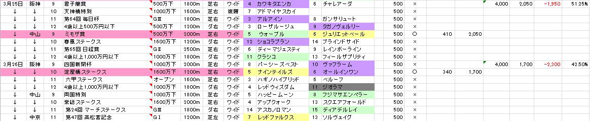 17/03/26 投票結果