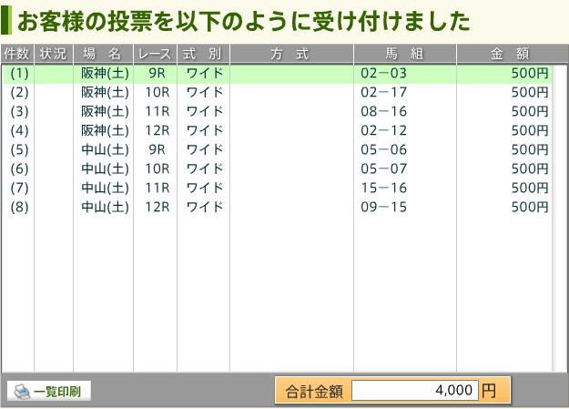 17/04/08 投票内容