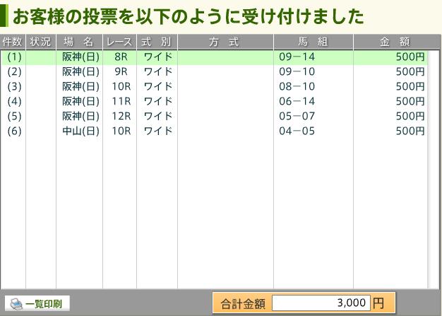 17/04/09 投票内容