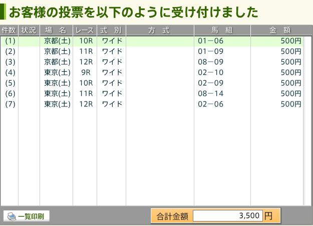 17/04/22 投票内容