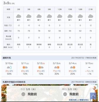 天気予報2