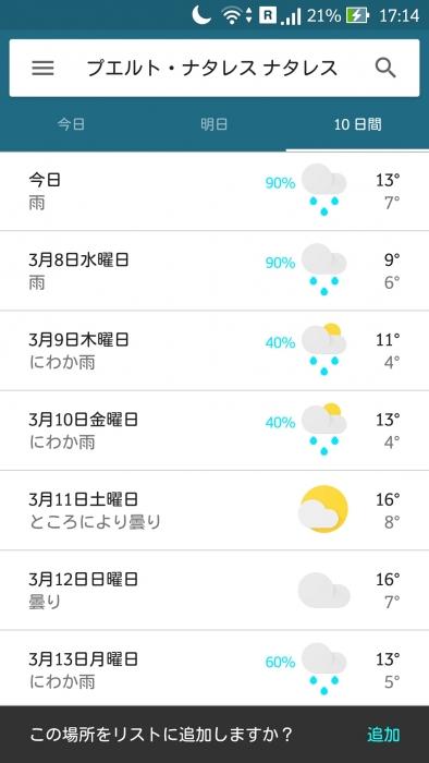 プエルトナタレス天気予報