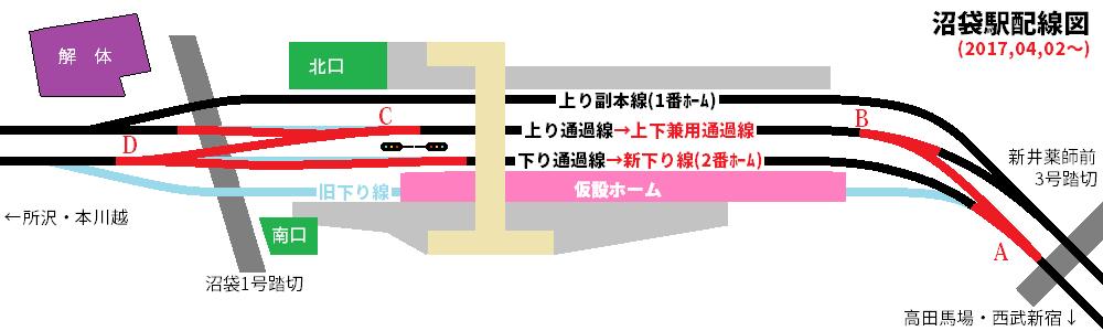 沼袋駅の2017年4月2日以降の配線図。下り副本線を廃止して全ての下り列車が通過線を走行。また、上り通過線の両端にポイントを追加して上下兼用の通過線に変更した。