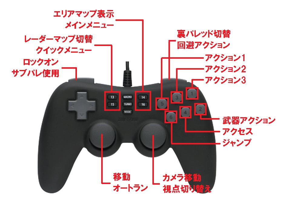 ゲームパッド7