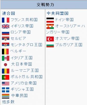 wiki第一次世界大戦2
