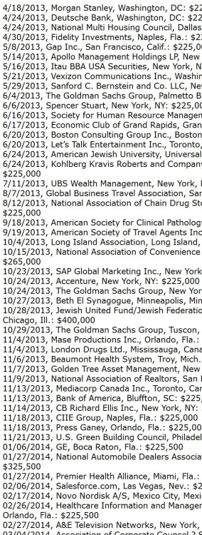 tenHere's how much Hillary Clinton was paid for her 2013-2015 speeches