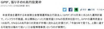 newsGPIF、張り子の6兆円投資枠