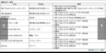 news【続報】てるみくらぶの関連会社8社の状況が判明