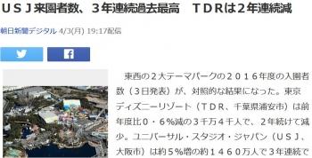 newsUSJ来園者数、3年連続過去最高 TDRは2年連続減