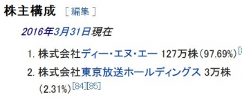 wiki横浜DeNAベイスターズ4
