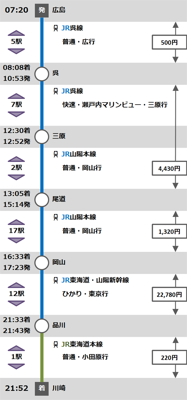 広島旅程③