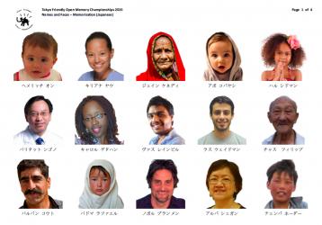 Names Faces Blog