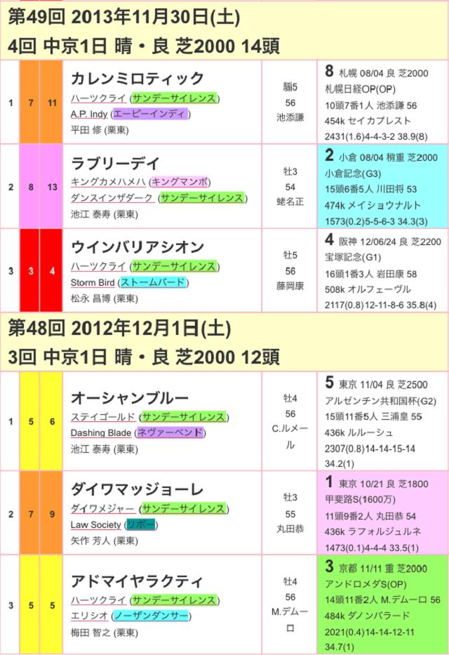 金鯱賞2017過去03