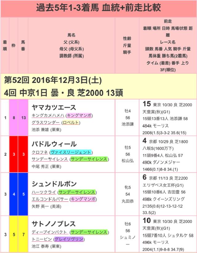 金鯱賞2017過去01