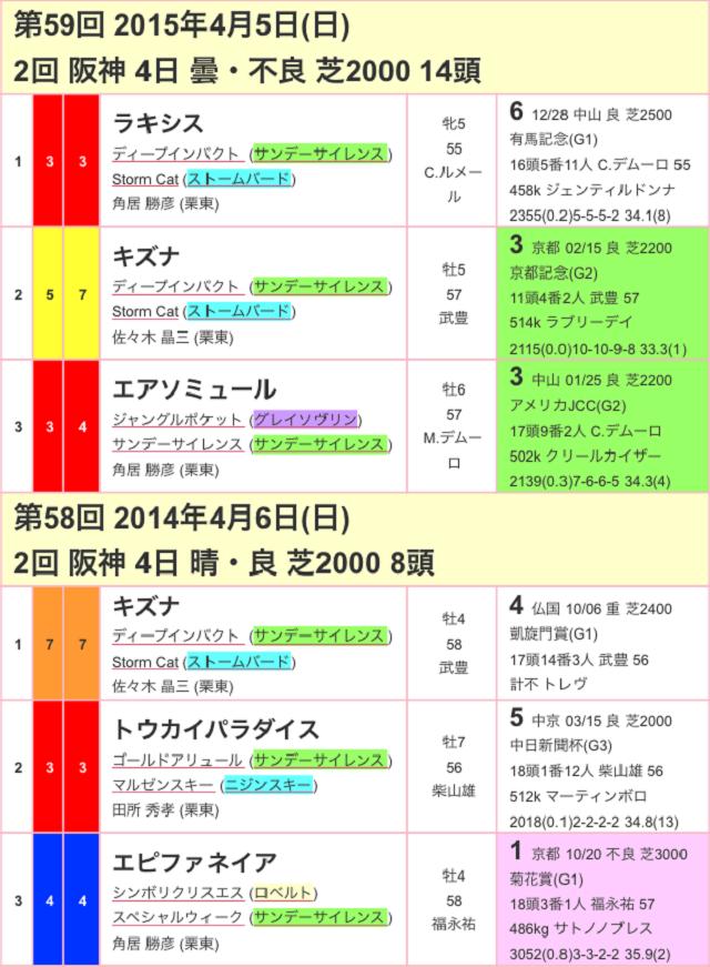大阪杯2017過去02