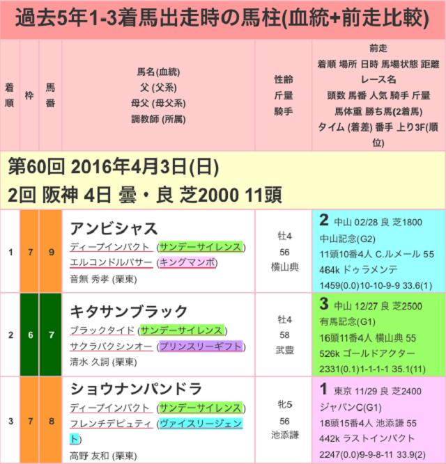 大阪杯2017過去01