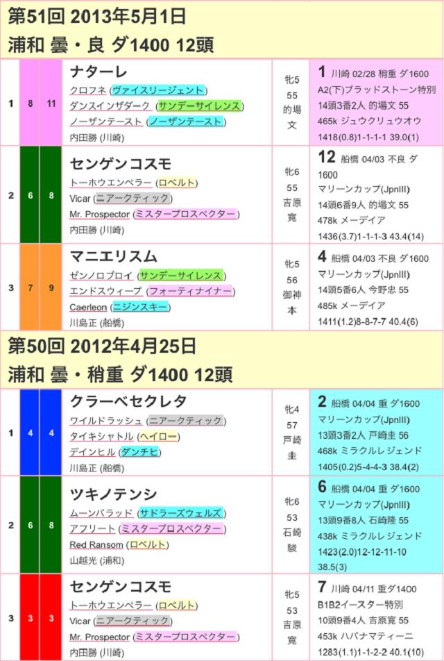 しらさぎ賞2017過去03