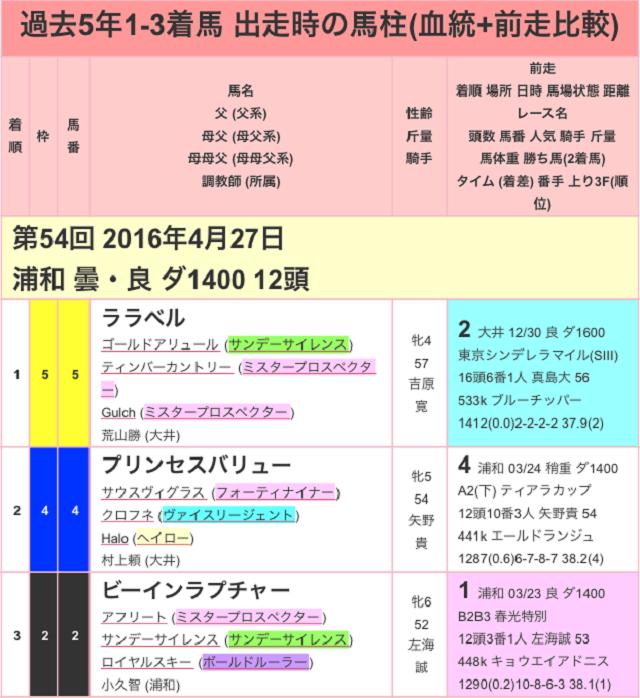 しらさぎ賞2017過去01