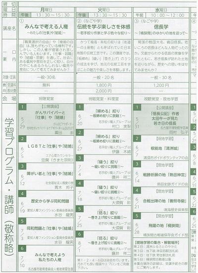 名古屋市緑生涯学習センター人権講座2