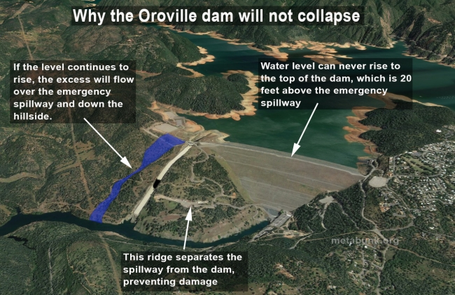 oroville-why-no-collapse-metabunk.jpg