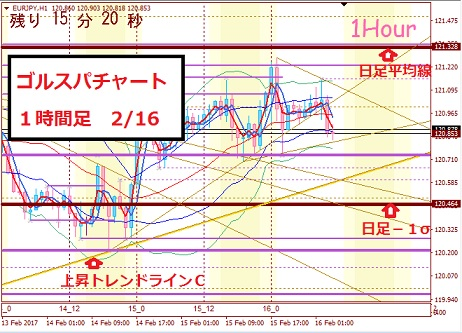 hourly0216_20170216114754d2b.jpg