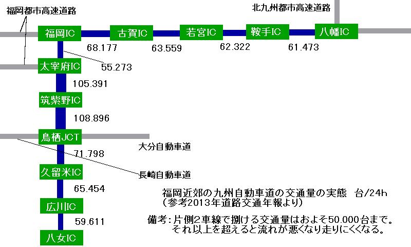 Fukuoka Hy