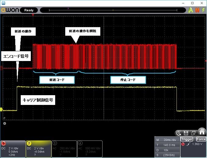 トイザらスのラジコンカー_PT8A977(送信機新調)信号波形3