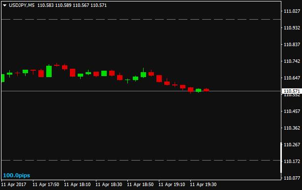ChartScaleFixInRangeチャート画面