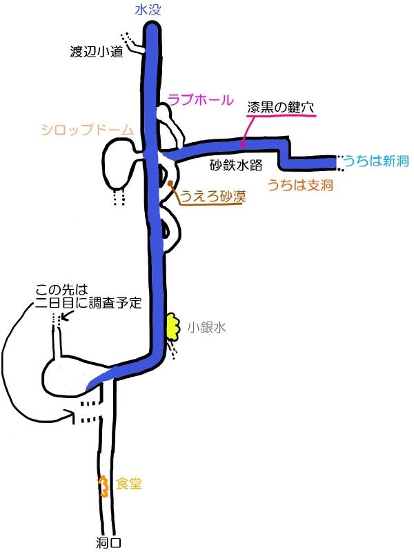 イヤの穴 超概念図0