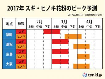 花粉情報20170226_2