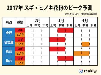 花粉情報20170226_3