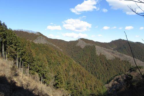 高水山と岩茸石山