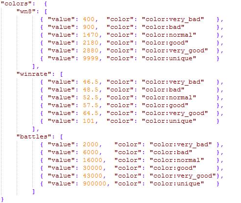 XVMなしで各プレイヤーの戦績、HPを表示するMOD - WoTのMOD作ったり改造