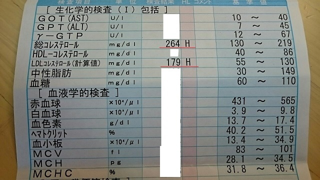 201704健康診断結果