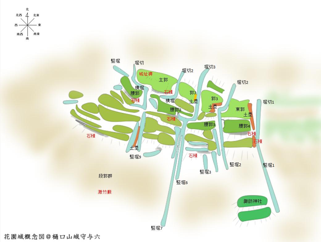 花園城概念図@ヤマシロ