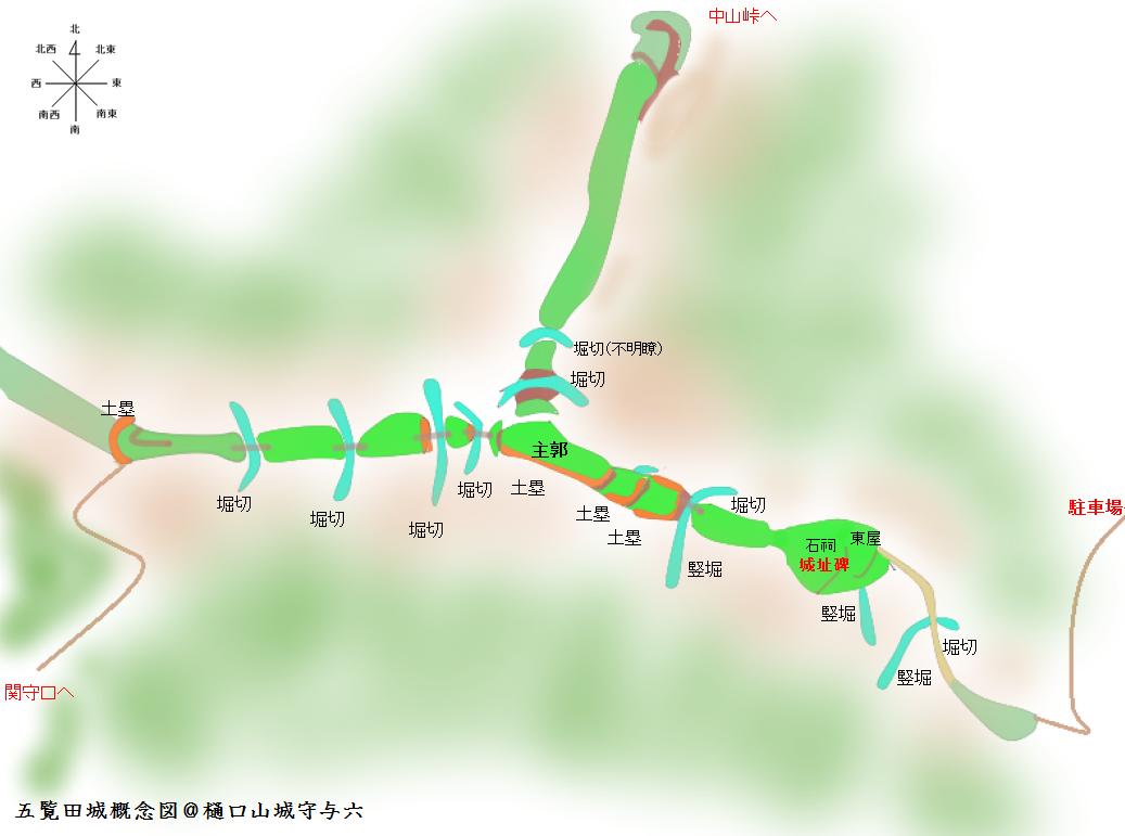 五覧田城概念図@ヤマシロ